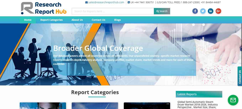 Research Report Hub